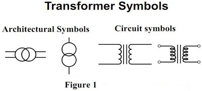 ny_2312] electrical symbols together with electrical transformer ... electrical transformer wiring diagram symbols single line transformer symbol xortanet salv mohammedshrine librar wiring 101