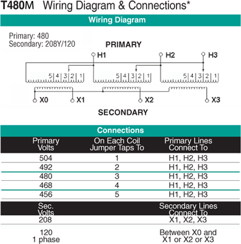 Wiring Diagram For 208v To 120 240v Transformer 1989 Toyota Celica Wiring Diagram Duramaxxx Yenpancane Jeanjaures37 Fr