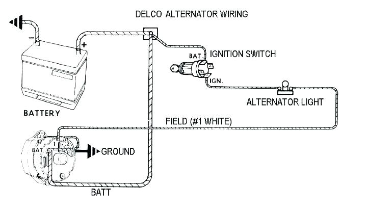TC_5936] Switch Wiring Diagram On Wiring Diagram For Tractor Alternator  Wiring DiagramGarna Xaem Mohammedshrine Librar Wiring 101
