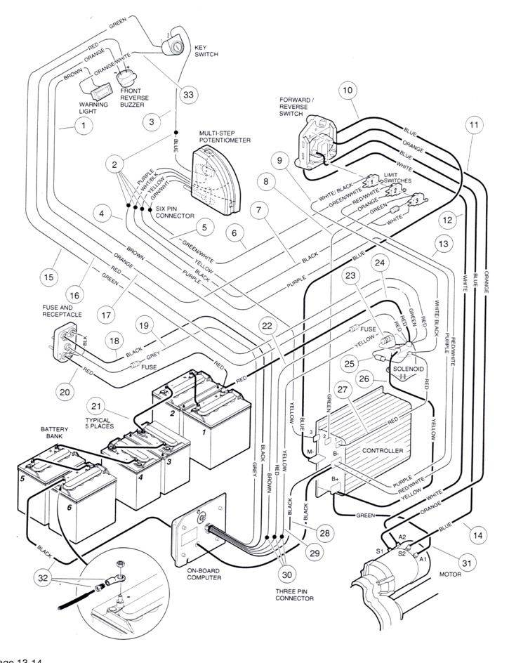 Incredible Club Car Wiring Schematic Basic Electronics Wiring Diagram Wiring Cloud Dulfrecoveryedborg