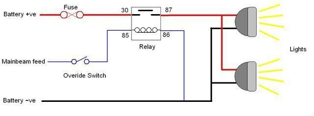 WR_7978] Spotlight Wiring Kit Download Diagram   Spotlight Wiring Diagram Triton      Unbe Perm Itis Mohammedshrine Librar Wiring 101