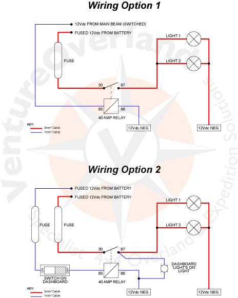 Land Rover Defender Headlight Wiring Diagram