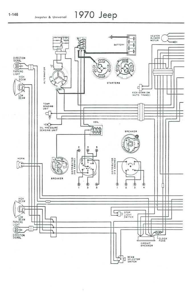 Pleasing 1971 Jeep Cj5 Wiring Diagram Help With Wiring Cj5 1969 Jeepforum Wiring Cloud Counpengheilarigresichrocarnosporgarnagrebsunhorelemohammedshrineorg