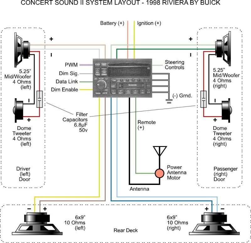 gk_5514] buick lacrosse stereo wiring diagram 99 buick radio wiring diagram  free diagram  astic animo mepta mohammedshrine librar wiring 101