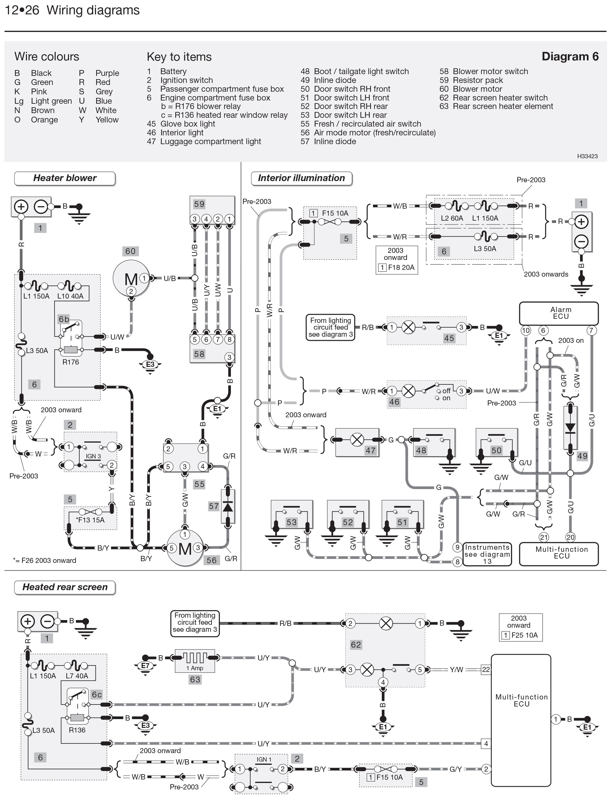 Wiring Diagram For Rover 45 - Wiring Diagrams DataUssel