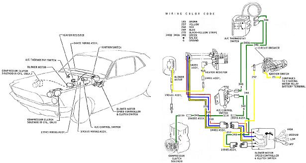 Magnificent 71 Mustang Wiring Diagram For Horn Basic Electronics Wiring Diagram Wiring Cloud Licukshollocom