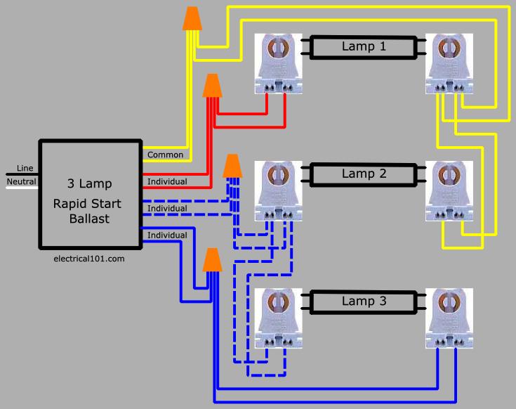 Phenomenal 3 Lamp Ballast Wiring Diagram Basic Electronics Wiring Diagram Wiring Cloud Xempagosophoxytasticioscodnessplanboapumohammedshrineorg
