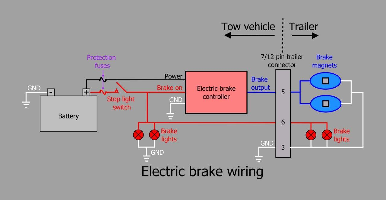 Dodge Trailer Wiring Diagram 7 Pin from static-assets.imageservice.cloud