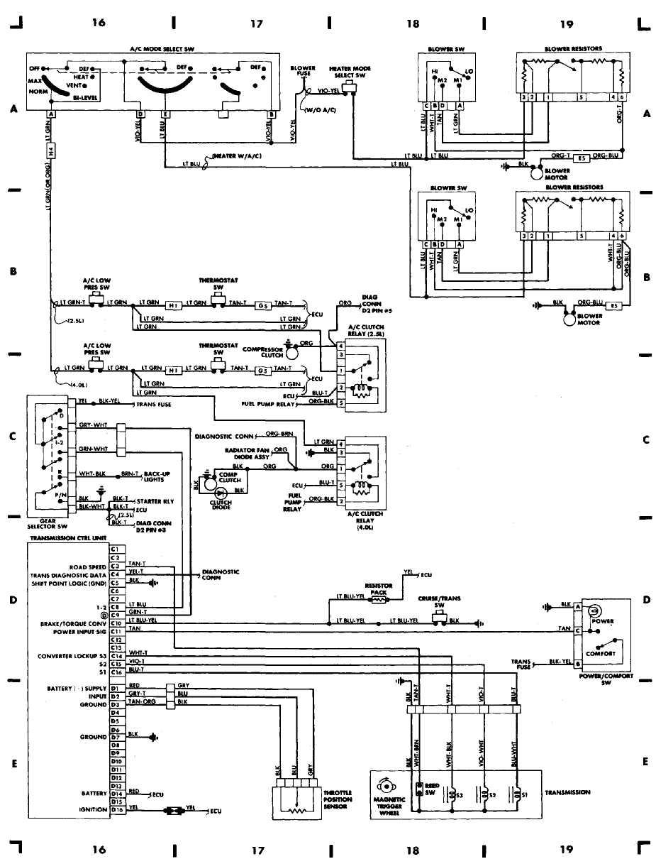 Miraculous Wiring Diagram For 1999 Jeep Cherokee Wiring Diagram Tutorial Wiring Cloud Hemtshollocom