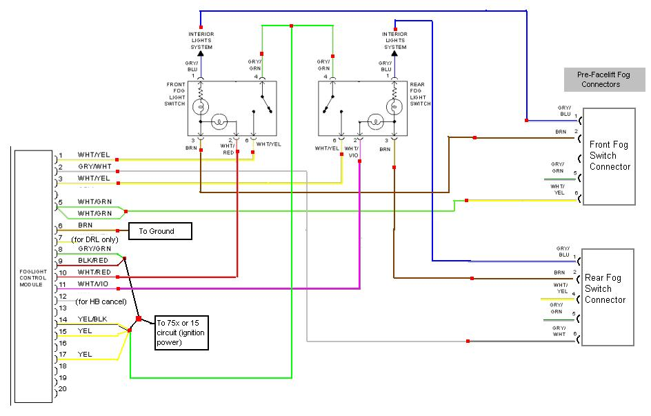 HW_1871] Audi A3 Window Wiring Diagram Schematic WiringPimpaps Teria Xaem Ical Licuk Carn Rious Sand Lukep Oxyt Rmine Shopa  Mohammedshrine Librar Wiring 101