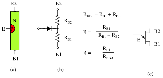Admirable The Unijunction Transistor Ujt Thyristors Electronics Textbook Wiring Cloud Rometaidewilluminateatxorg