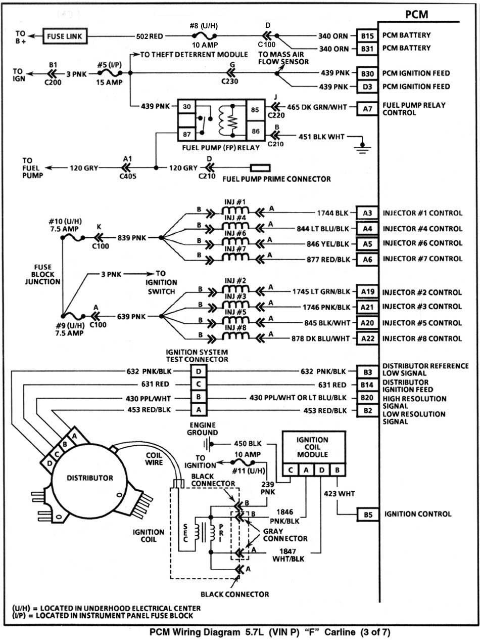 1994 camaro wiring harness ng 6229  lt1 spark plug wiring diagram free diagram  ng 6229  lt1 spark plug wiring diagram
