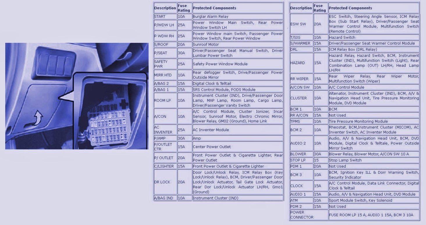 AF_6274] Hyundai Santa Fe Fuse Box Diagram Wiring Harness Wiring Diagram  Schematic WiringKapemie Isra Mohammedshrine Librar Wiring 101