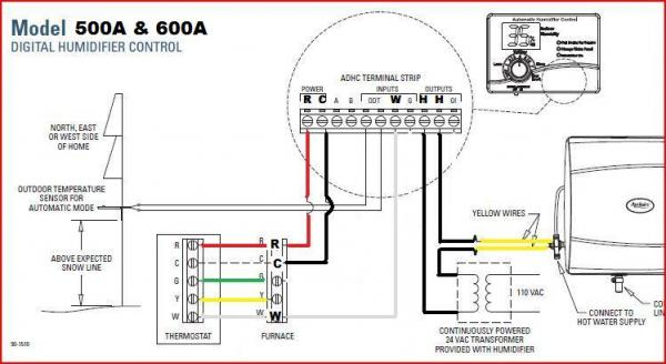 Super Aprilaire 760 Wiringdiagram Basic Electronics Wiring Diagram Wiring Cloud Waroletkolfr09Org