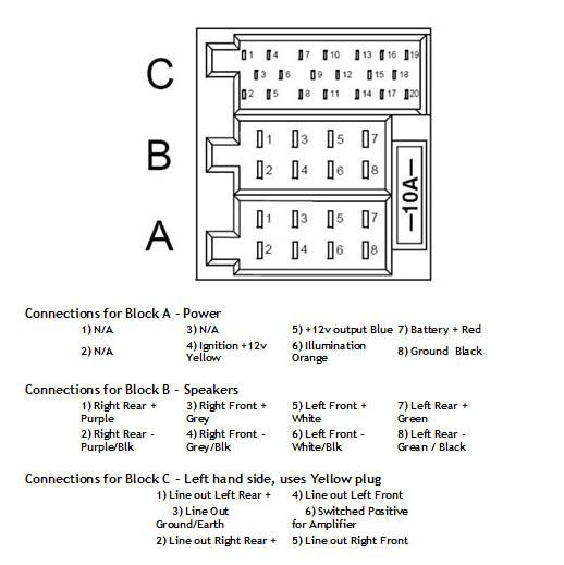 tt_2852] corsa b wiring diagrams wiring diagram  inrebe cette obenz pimpaps ommit push hendil mohammedshrine librar wiring  101