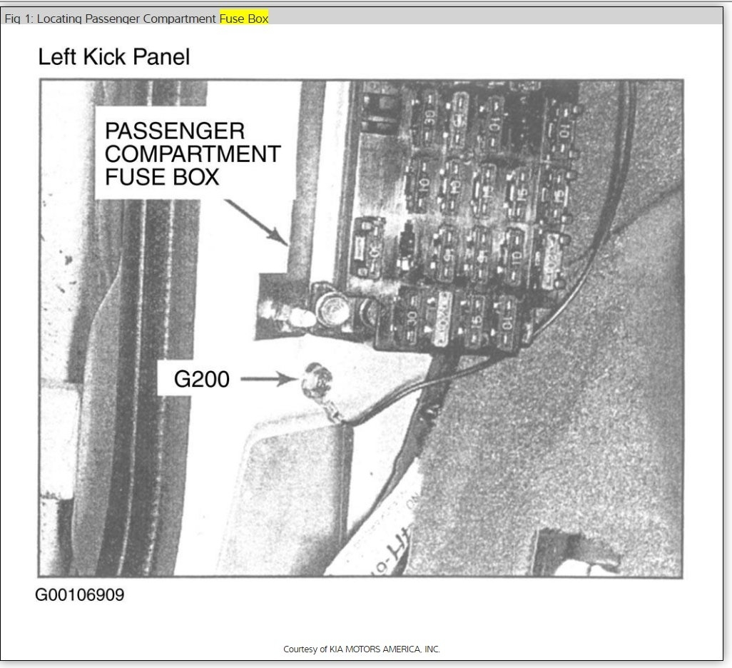 Groovy Kia Sportage 2009 Fuse Box Wiring Library Wiring Cloud Lukepaidewilluminateatxorg