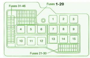 KZ_8220] Wiring Diagram Info Fuse Box Bmw 325I 1993 Schematic WiringCaba Viewor Flui Opein Mohammedshrine Librar Wiring 101