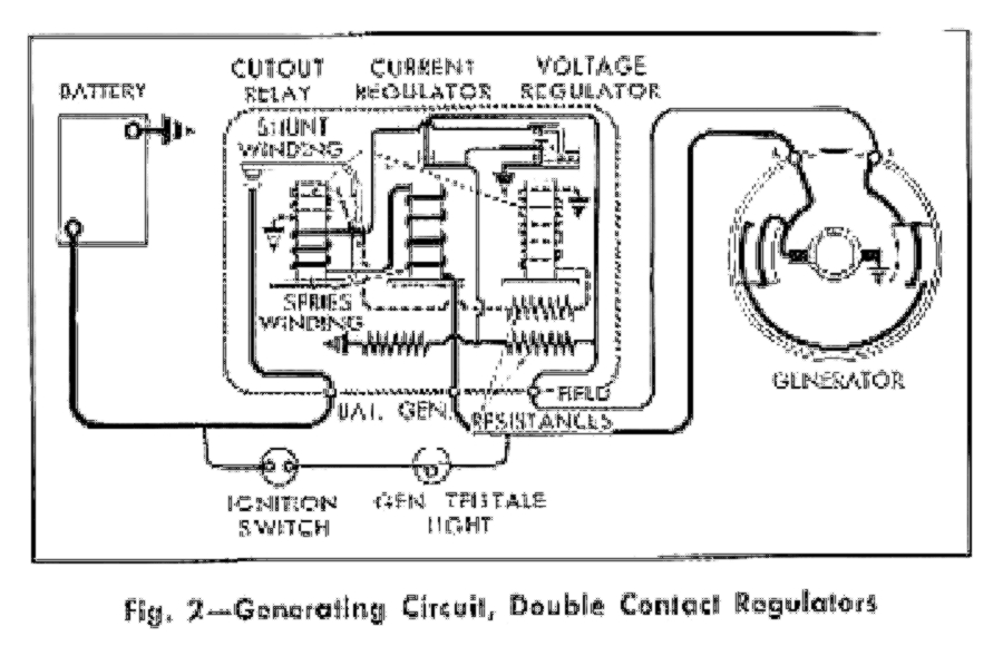 Voltage Regulator Wiring Diagram 1953 Chevy Bel Air Wiring Diagram Complete Complete Lionsclubviterbo It