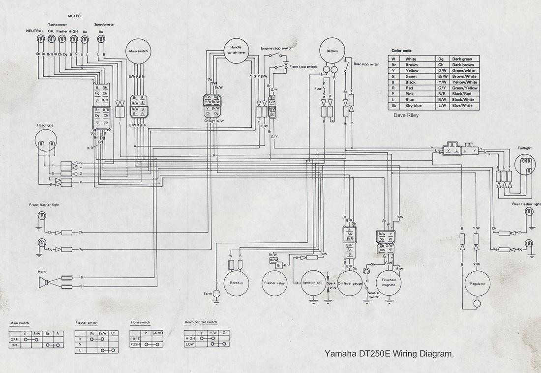 Amazing Wr250F Wiring Diagram Basic Electronics Wiring Diagram Wiring Cloud Cranvenetmohammedshrineorg