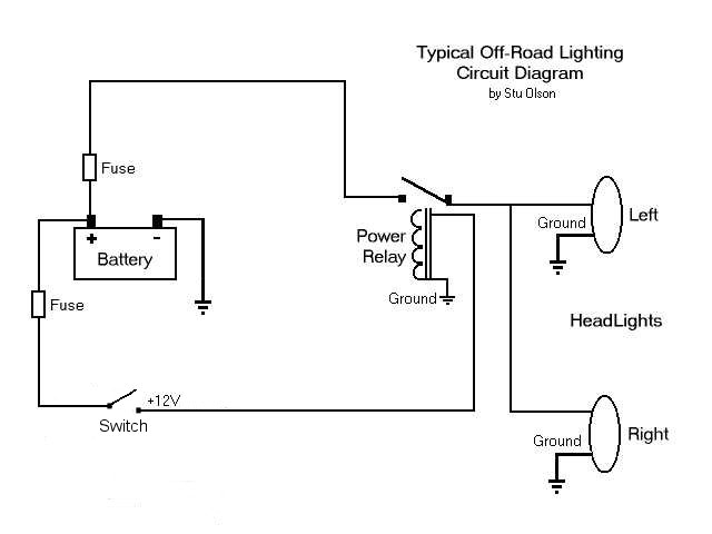 Miraculous Light Wiring Diagram Also Fog Light Relay Wiring Diagram On Driving Wiring Cloud Overrenstrafr09Org