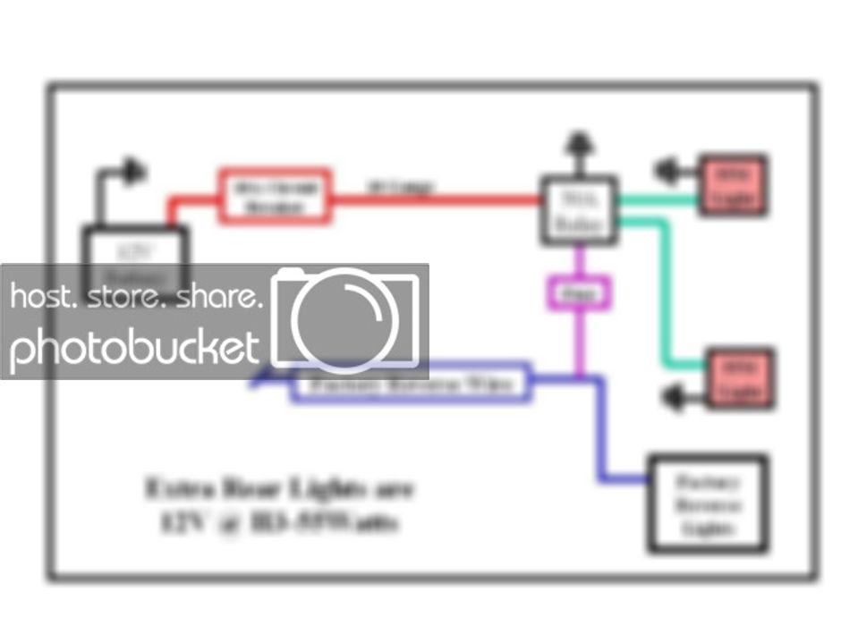 Fantastic Kc Lights Wiring Kit Free Download Wiring Diagrams Pictures Wiring Wiring Cloud Filiciilluminateatxorg