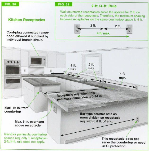 Kitchen Wiring Schematic - Relay Rack Wiring - jaguar.hazzard.waystar.frWiring Diagram Resource