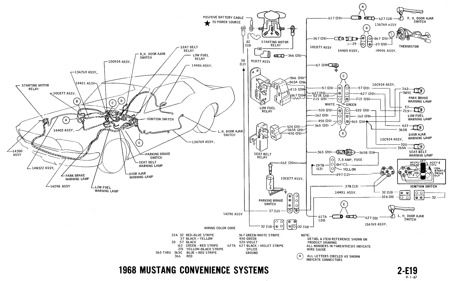 Astonishing 68 Mustang Wiring Diagram Basic Electronics Wiring Diagram Wiring Cloud Onicaxeromohammedshrineorg