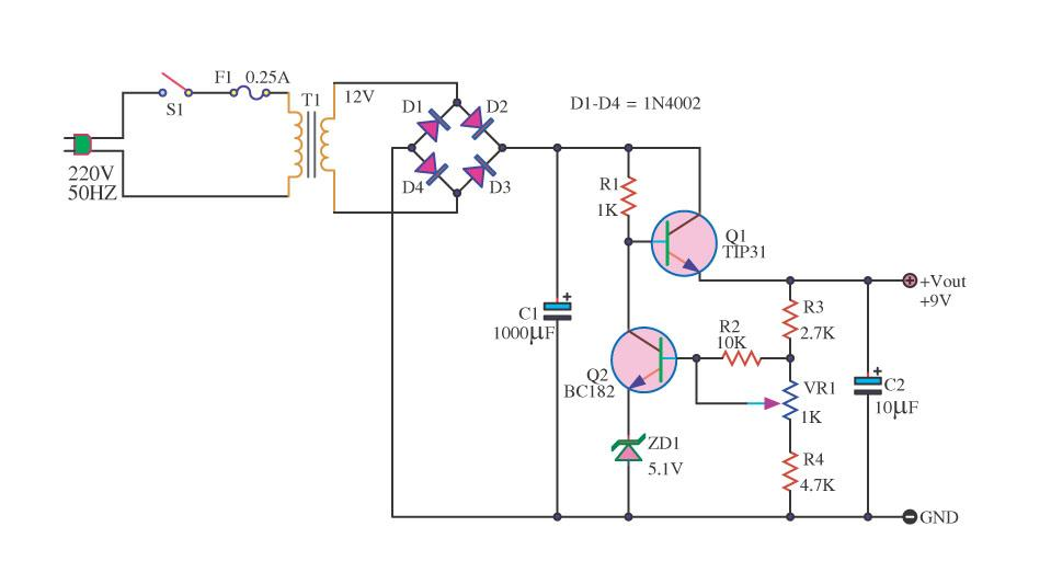 simple power supply diagram vc 3341  simple power supply with 2 transistors ic schematics  simple power supply with 2 transistors