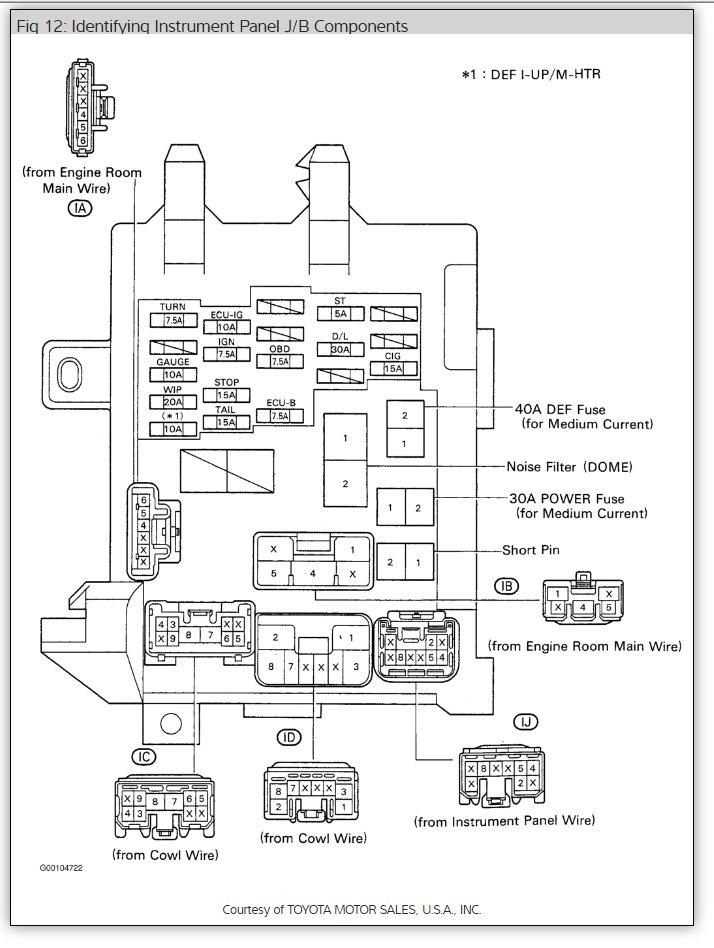 1999 camry fuse diagram schematic to 8937  98 toyota corolla fuse box wiring diagram  toyota corolla fuse box wiring diagram