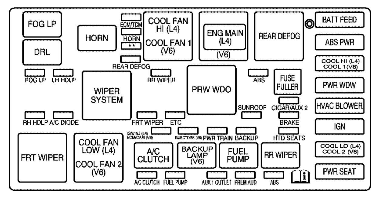 Tremendous 2005 Saturn Vue Fuse Box Diagram Wiring Diagram Data Wiring Cloud Licukaidewilluminateatxorg