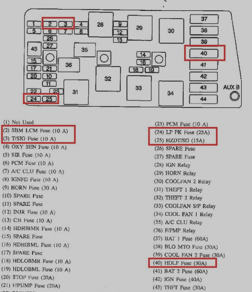 [DIAGRAM_38EU]  Fuse Box 89 Buick Lesabre - Kegerator Wiring Diagram for Wiring Diagram  Schematics | Buick Lesabre Fuse Box Location |  | Wiring Diagram Schematics