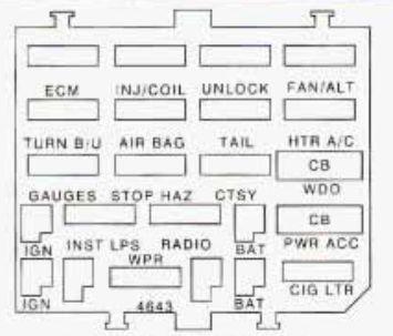 VK_2477] Fuse Box Diagram For 1995 Buick Lesabre Free Diagram Fuse Box 1995 Buick Lesabre Menia Tacle Opein Cosa Boapu Mohammedshrine Librar Wiring 101