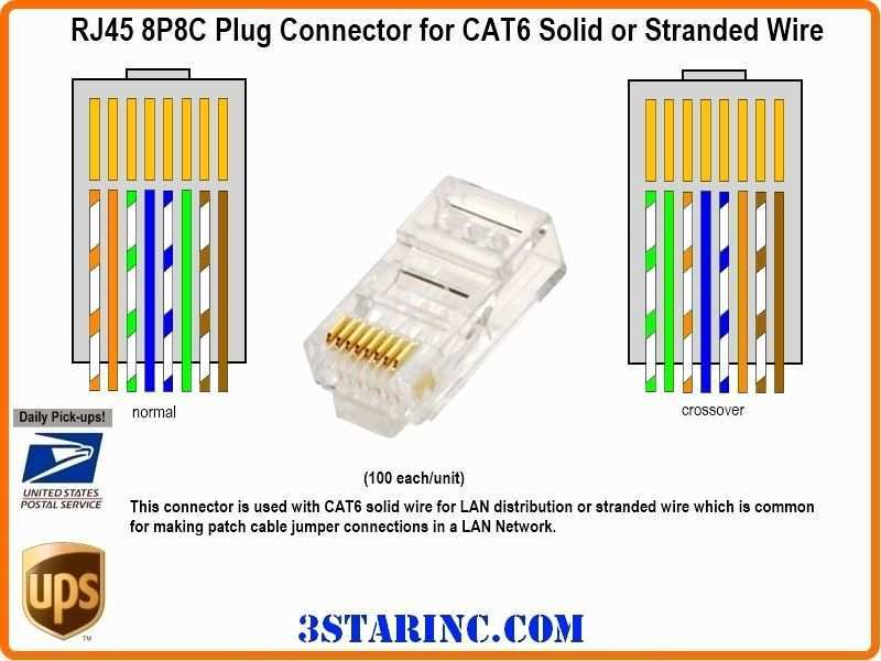wiring cat 6 patch cable wiring diagram cat6 ether hd