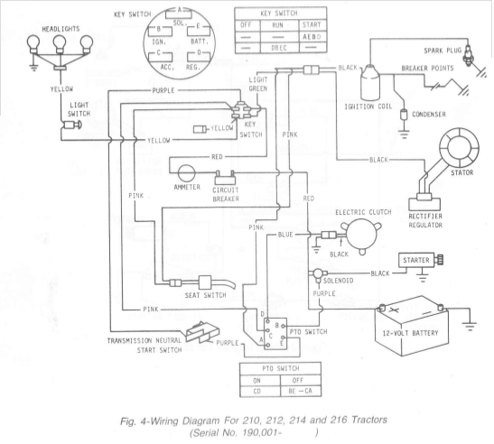 Diagram Melex 112 Wiring Diagram Full Version Hd Quality Wiring Diagram Pvdiagramxtighe Facilesicuro It