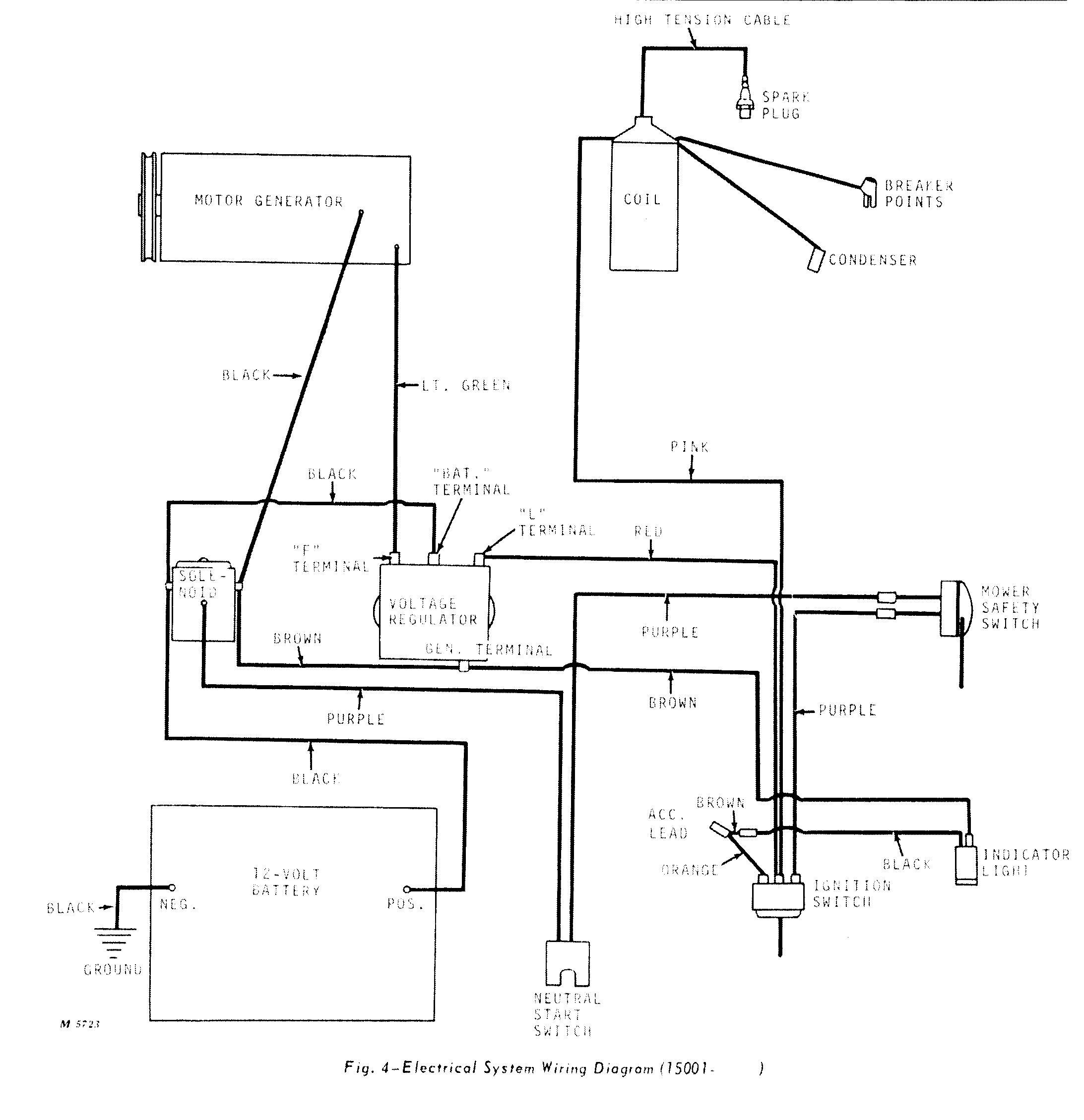 [DIAGRAM_38IS]  NG_6008] John Deere 110 1967 Wiring Harness Download Diagram | Deere 110 Headlight Wiring Diagram |  | Ical Menia Hison Rine Itis Gue45 Mohammedshrine Librar Wiring 101