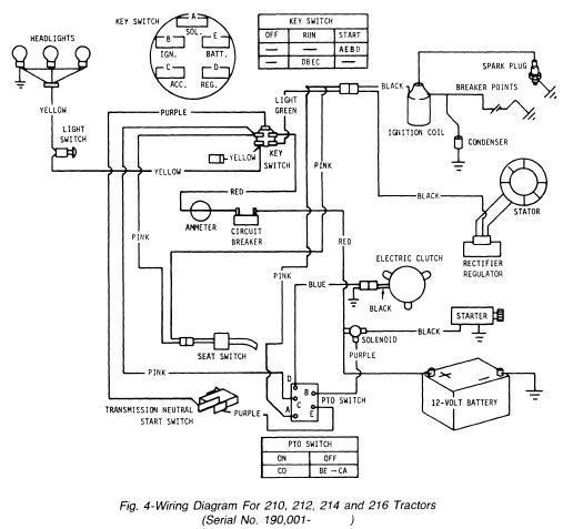 [SCHEMATICS_4PO]  AK_6528] John Deere 210Le Wiring Diagram Wiring Diagram | John Deere Z225 Wiring Diagram |  | Www Mohammedshrine Librar Wiring 101