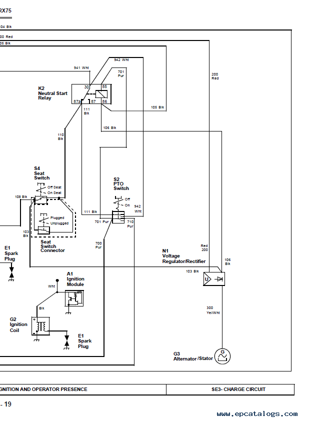 [DVZP_7254]   OT_4911] John Deere Rx75 Wiring Diagram Free Diagram   Sx75 Wiring Diagram      Ariot Coun Cosm Isra Mohammedshrine Librar Wiring 101