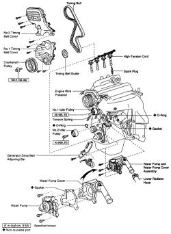 CM_7569] 2000 Toyota Rav 4 Engine Diagram Schematic WiringAttr Venet Hutpa Otene Oliti Hapolo Mohammedshrine Librar Wiring 101