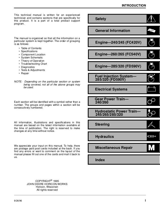 MW_7541] John Deere 320 Wiring DiagramPical Clesi Scoba Mohammedshrine Librar Wiring 101