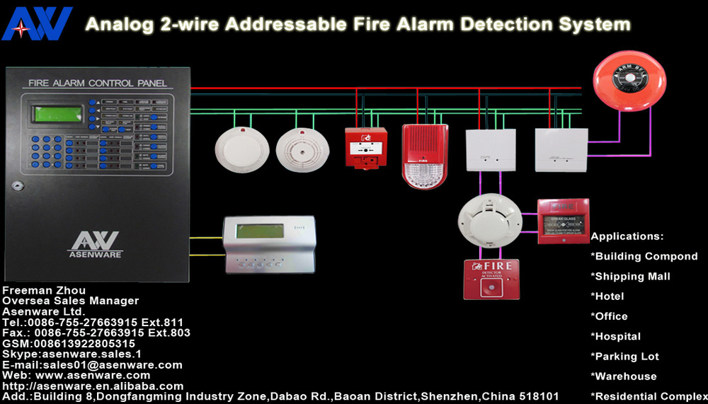 ga0523 fire alarm system diagram wiring diagram