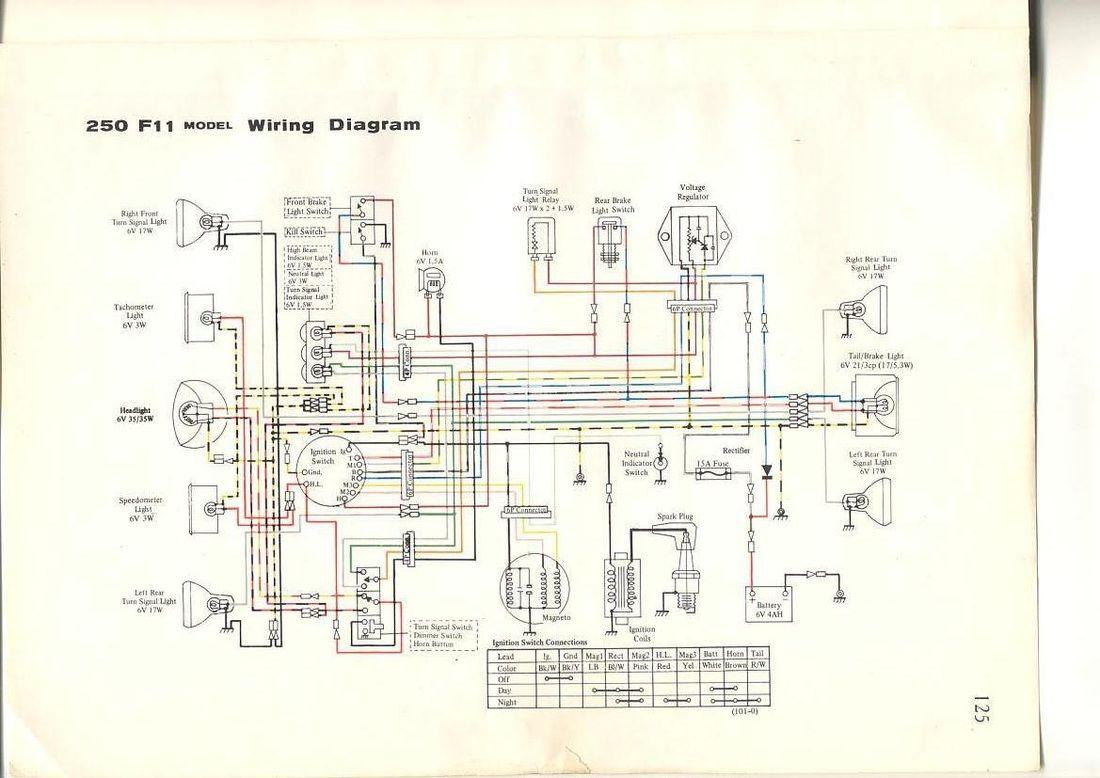 kawasaki zrx 1200 wiring diagram | guide-rememb wiring diagram value -  guide-rememb.besmarteatsushiko.it  besmarteatsushiko.it