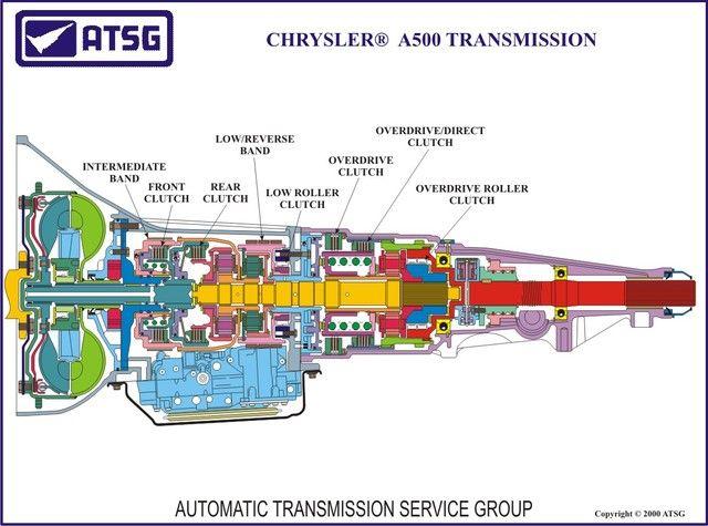 LW_7402] 47Rh Transmission Wiring Diagram Get Free Image About Wiring  Diagram