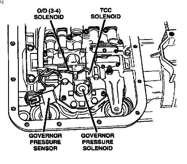 Do 0236 47re Valve Body Diagram Download Diagram