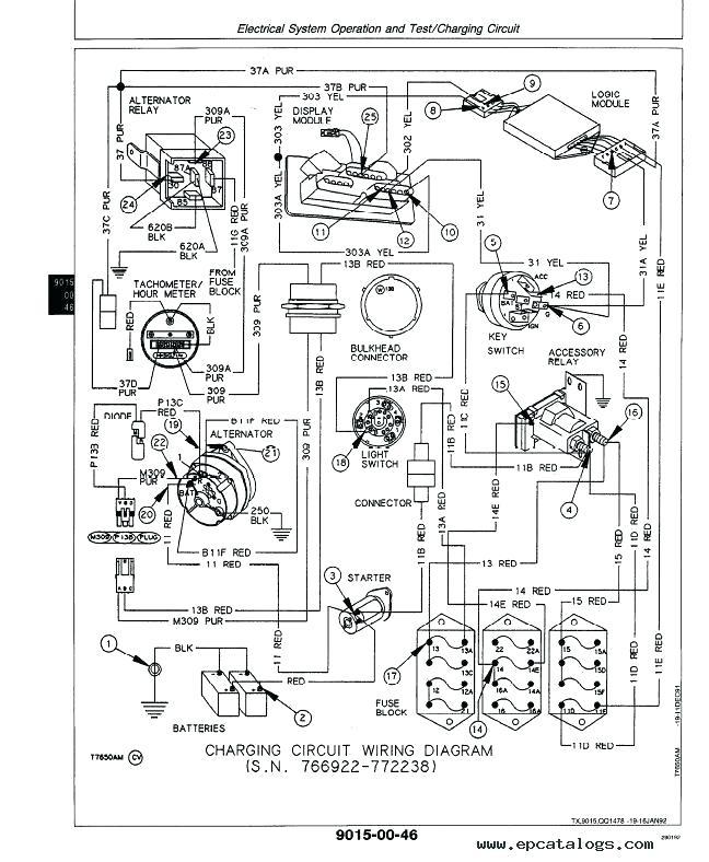 EA_7419] John Deere 310 Backhoe Parts Diagram John Deere 310 Backhoe Wiring  Schematic Wiring  Istic Venet Wigeg Mohammedshrine Librar Wiring 101