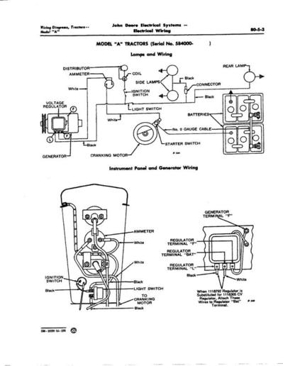 Ez 0098  John Deere B Tractor Wiring Diagram Free Diagram