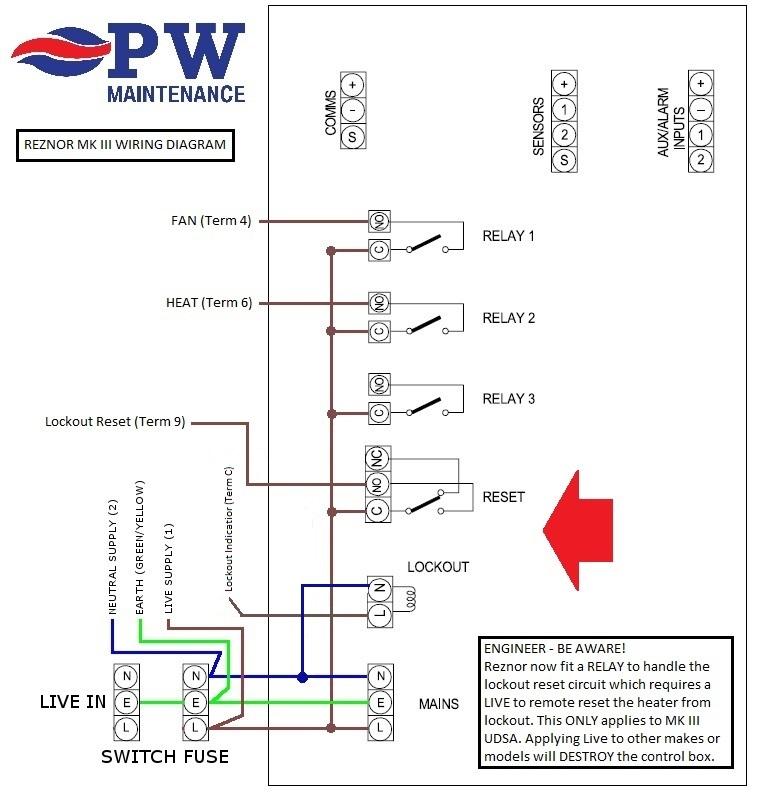 NT_0646] Reznor Wiring Schematic Schematic WiringSand Odga Vabertaztel Librar Wiring 101