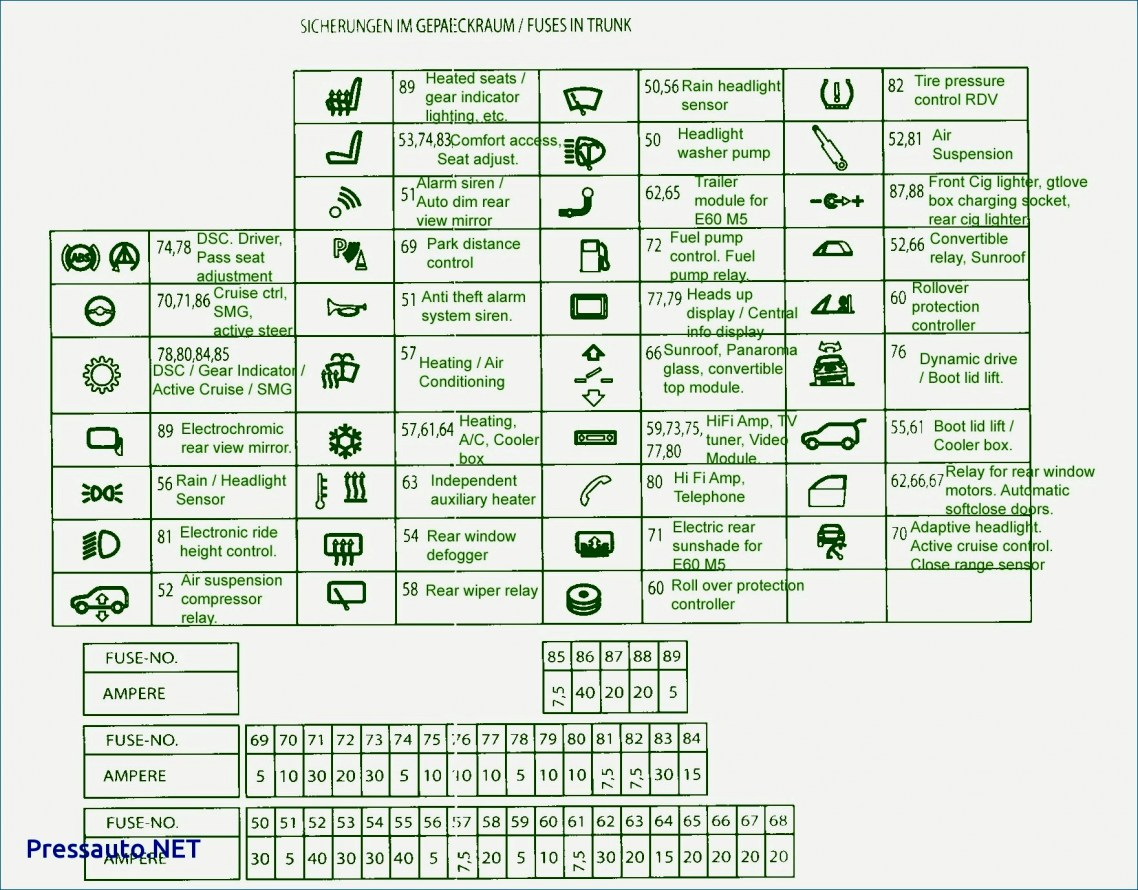Excellent Bmw E30 Fuse Box Diagram X5 Panel Detailed Schematic Diagrams Wiring Wiring Cloud Picalendutblikvittorg