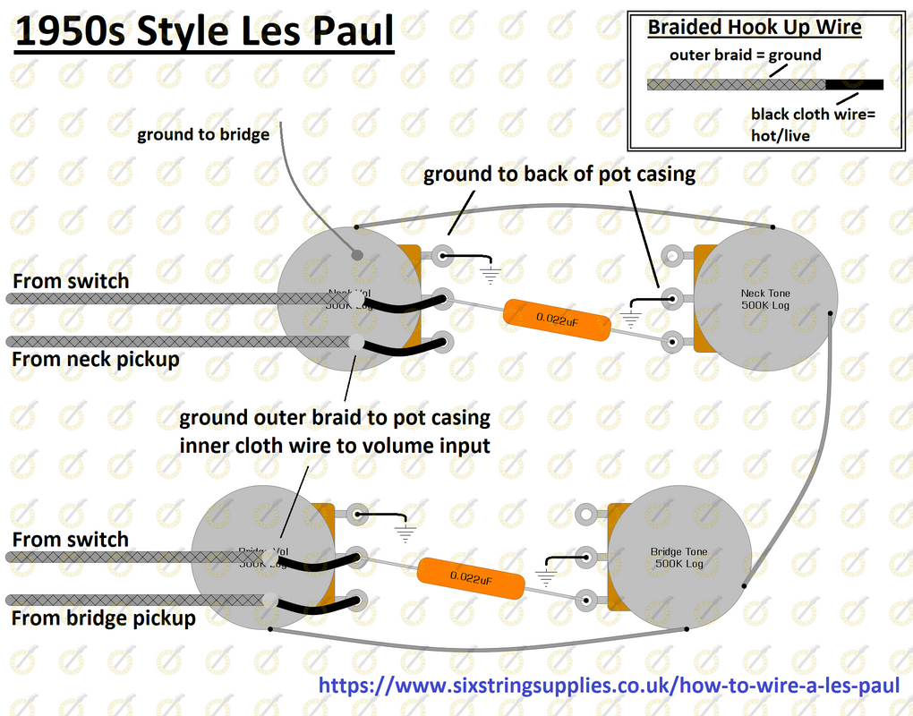 Prime Six String Supplies How To Wire A Les Paul 50S Wiring Wiring Cloud Dulfrecoveryedborg