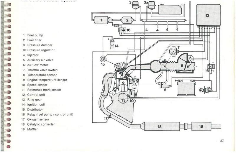 Nm 7002  Porsche Fuel Pressure Diagram Porsche Circuit Diagrams Schematic Wiring