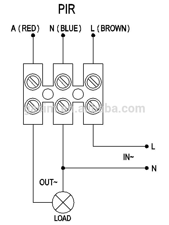 Outdoor Motion Sensor Light Wiring Diagram from static-assets.imageservice.cloud